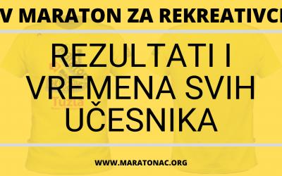 Rezultati i vremena svih učesnika IV Maratona za rekreativce – Tuzla 2020
